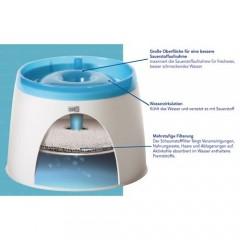 Малый питьевой фонтанчик «CATIT», голубой - 2 л